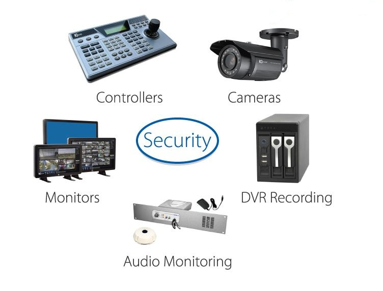 SECURITY/CCTV